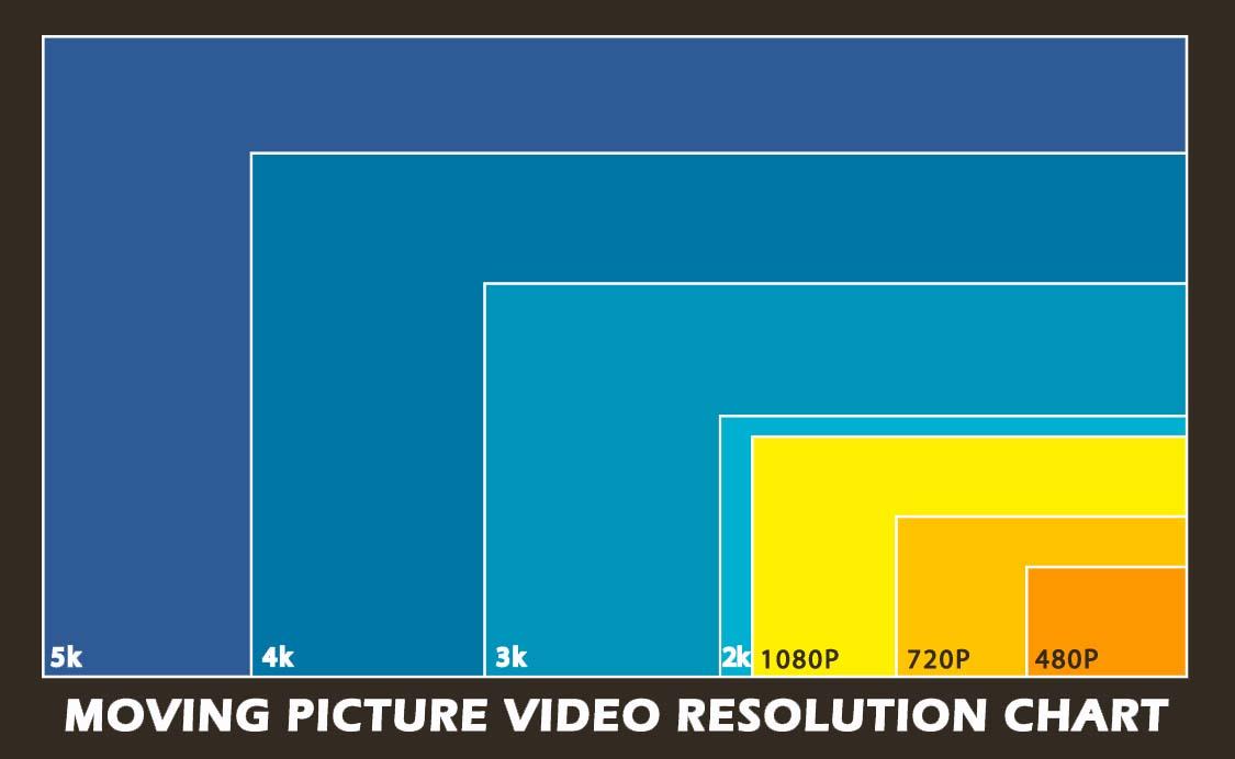 4k Frame Size - Frame Design & Reviews ✓